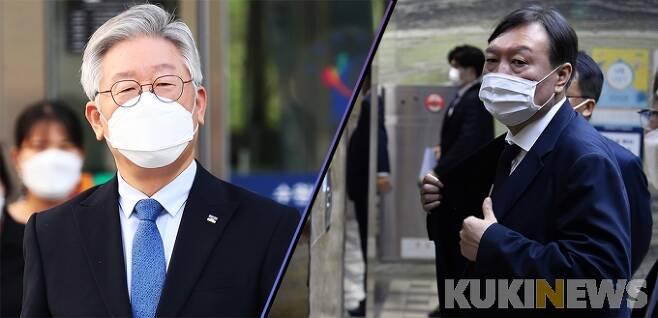 ▲ 차기 대선 후보 지지율에서 2강을 형성한 이재명 경기도지사와 윤석열 검찰총장