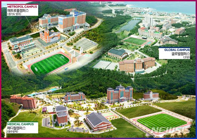 경동대학교 캠퍼스 전경(통합)