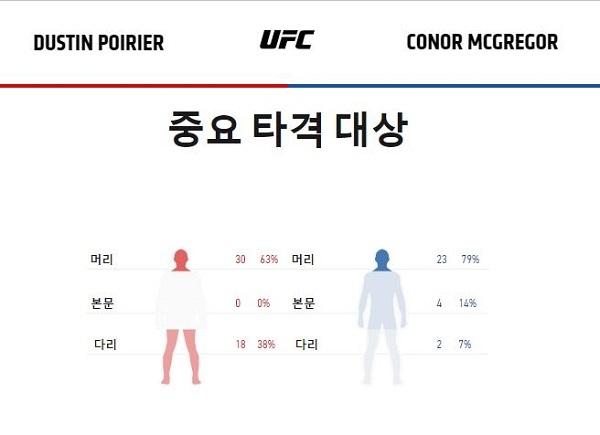 사진=UFC 홈페이지 캡쳐