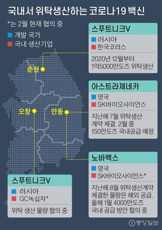 국내서 위탁생산하는 코로나19 백신. 그래픽 김주원 기자