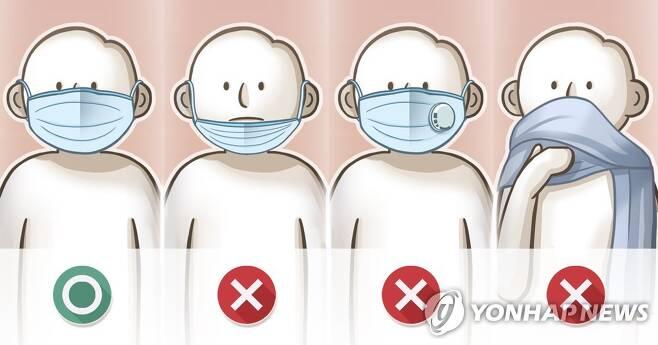 마스크 미착용 과태료 부과 (PG) [김민아 제작] 일러스트