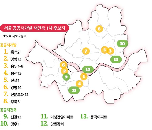 시각물_서울 공공재개발·재건축 1차 후보지