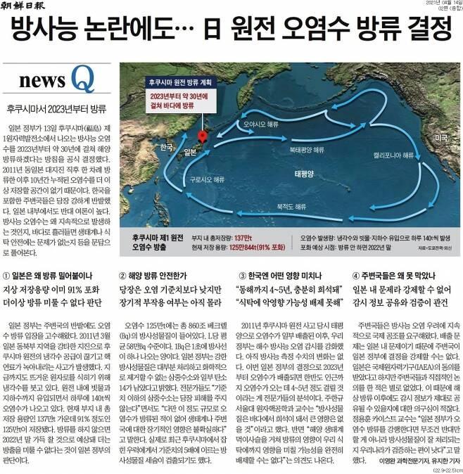 ▲14일 조선일보 2면.