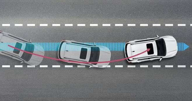 출처: 쌍용자동차