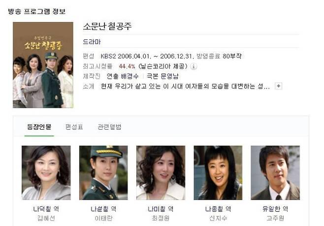 출처: KBS2TV 소문난칠공주