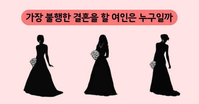 출처: 가장 불행한 결혼식을 할 여자는 누구일까?