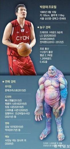출처: 동아일보