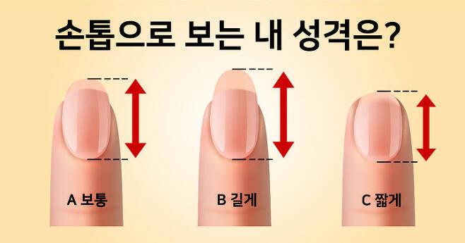 출처: 손톱으로 보는 내 성격은?