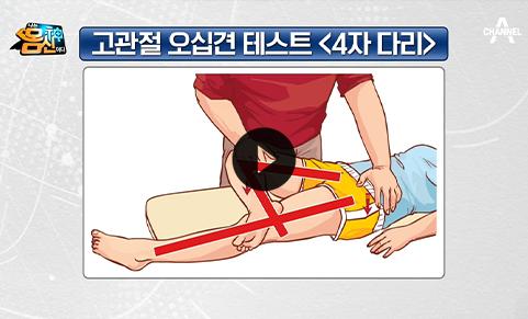 출처: '양반다리&4자다리'와 같은 간단한 동작으로 고관절 건강을 확인하자!