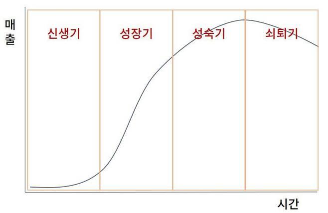출처: (ⓒ사이다경제 이래학 리더)