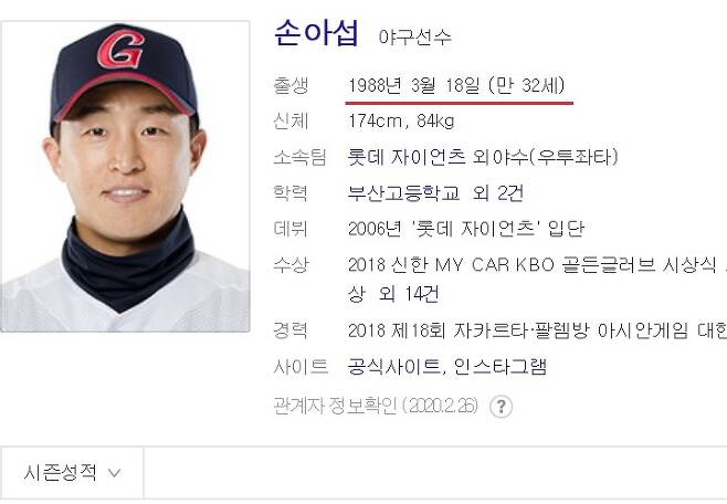 출처: Daum 인물 정보