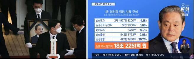 출처: 조선DB, TV조선 방송화면 캡처
