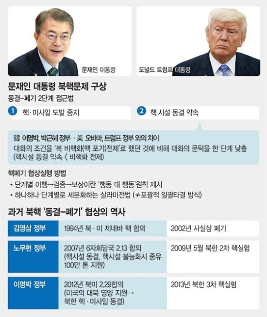 출처: 파이낸셜뉴스