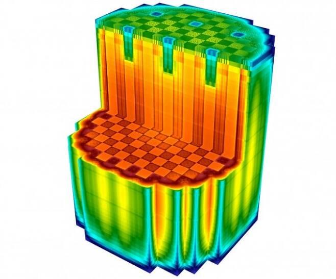 차세대 원자로 개발을 위해 원자로를 컴퓨터로 시뮬레이션한 모습. 미국 오크리지국립연구소 제공