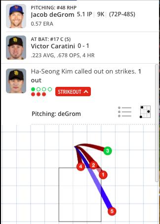 [사진] MLB.com 게임데이