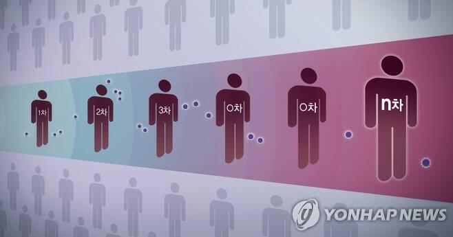 코로나19 n차 감염 (PG) [김민아 제작] 일러스트