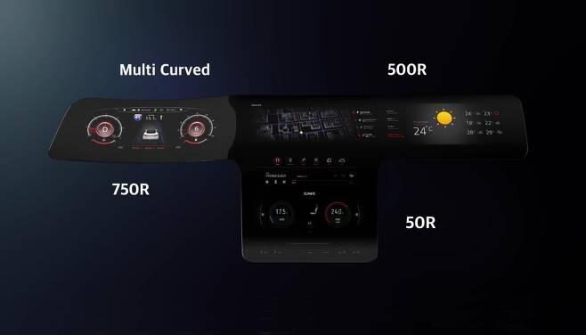 LGD 'T자 형태로 4개의 디스플레이를 하나로 연결해 만든 초대형 차량용 OLED' [LG디스플레이 제공. 재판매 및 DB 금지]