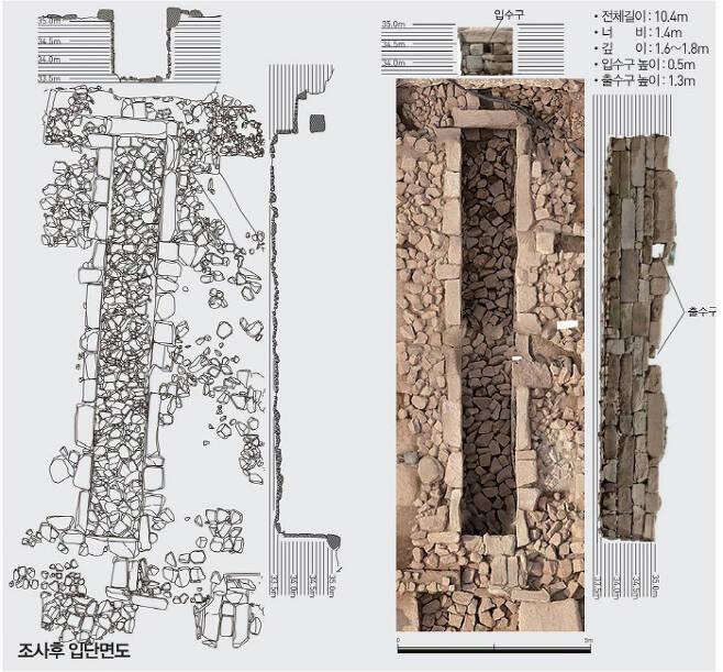 경복궁 화장실 유구 규모와 구조.[사진제공=문화재청]