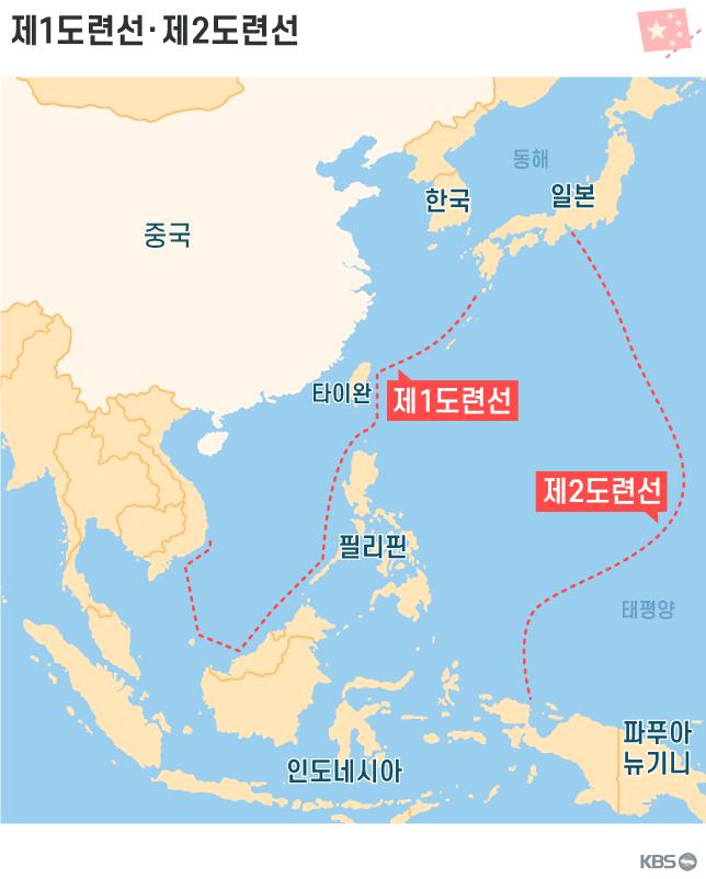 중국정부는 1980년대 들어 쿠릴열도에서 필리핀 해역을 지나 인도네시아 북부와 베트남 주변 해역 등 남중국해를 아우르는 해역을 제1도련선으로,   사이판과 괌 주변 해역까지를 아우르는  해역을 제2도련선으로 설정한 뒤  꾸준히 재해권 확대를 추진하고 있다.